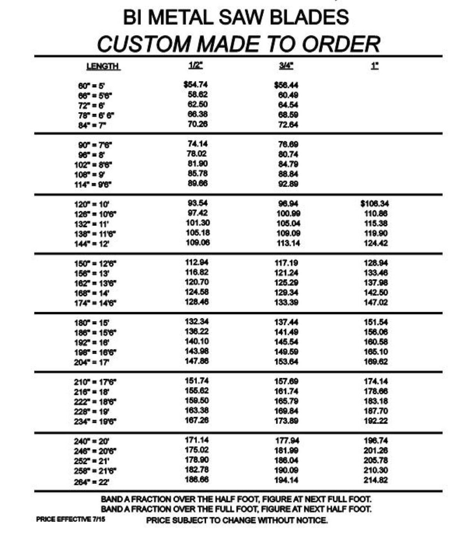 Buy Band Saw Blades Online – Norton Carbide Tools